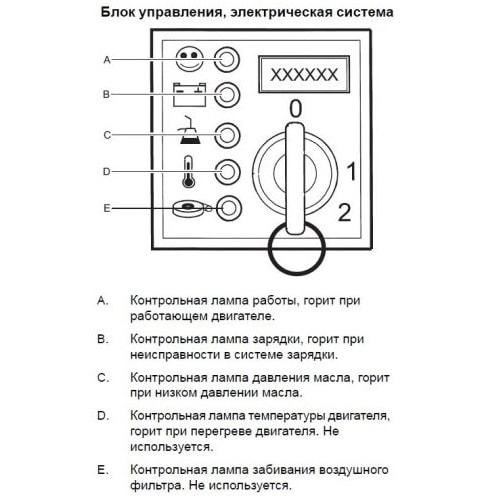 Блок управления, электрическая система